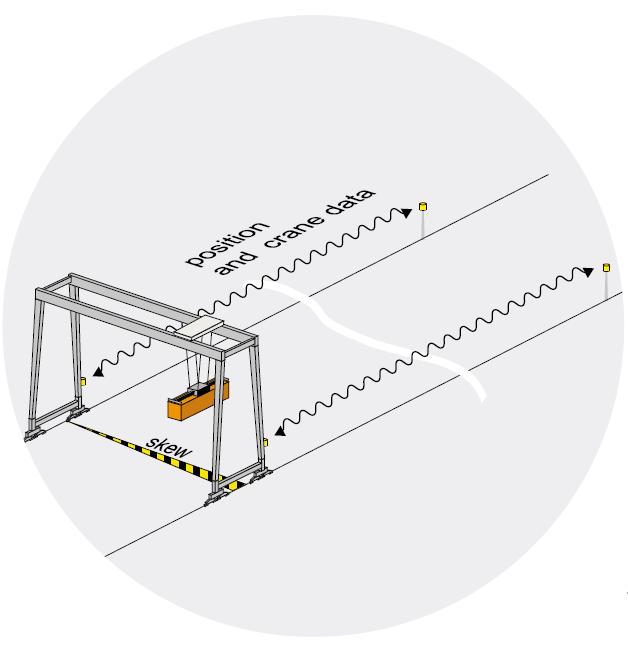 Типовые применения датчика расстояния LPR-1D24