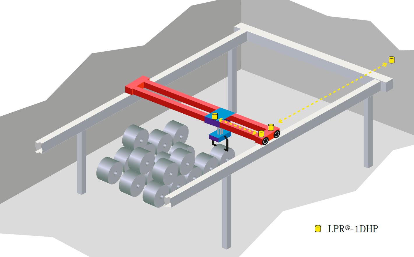 LPR-1DHP высокоточный датчик для измерения больших расстояний