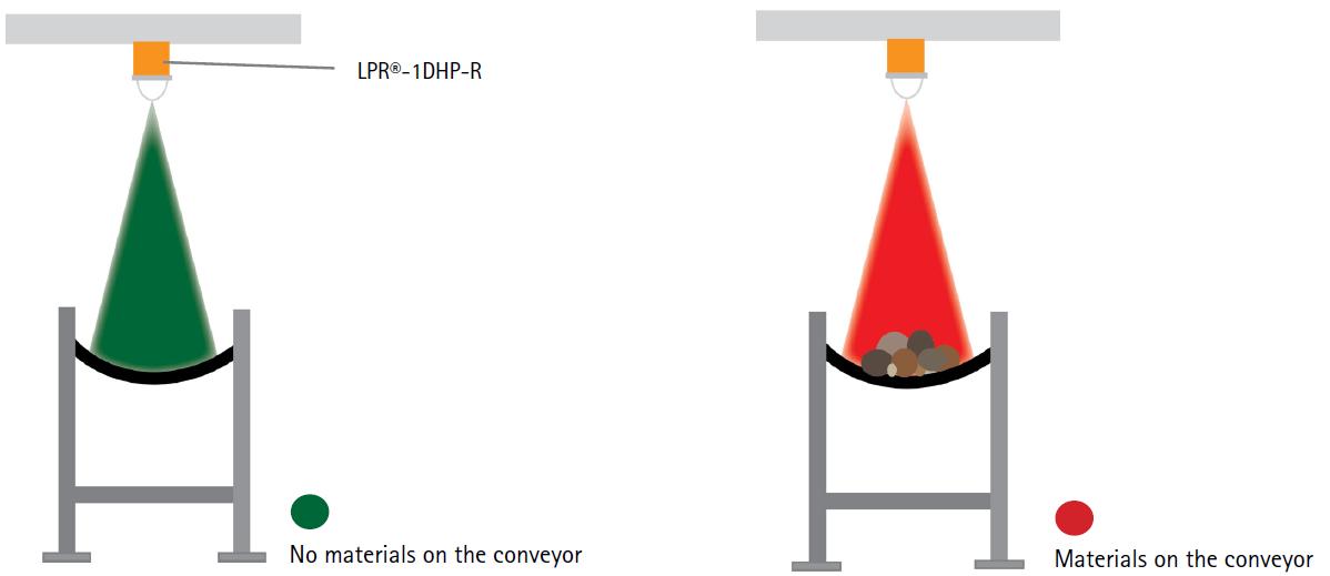Типовое применение датчика LPR-1DHP-R