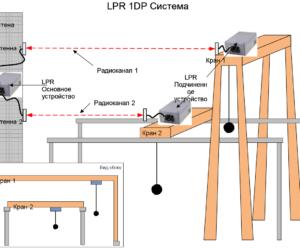 Расположение 2 кранов на двух подкрановых путях LPR 1DP