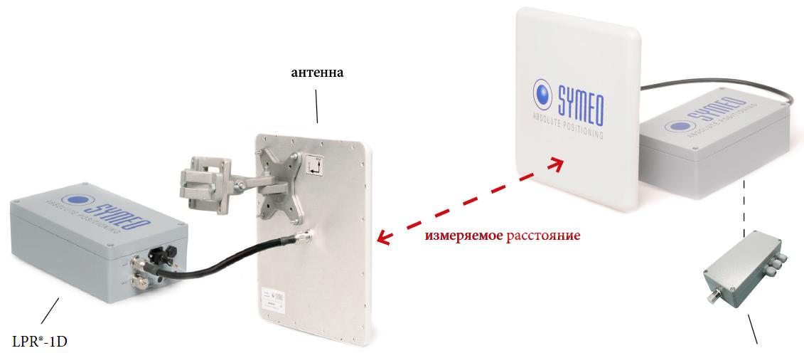 LPR-1D - радиолокационный датчик измерения расстояния и положения