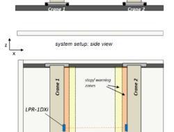 Примеры применения LPR-1DXi