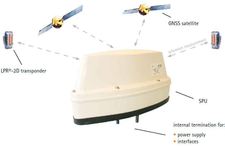 SPU-L - компактное устройство 2D позиционирования